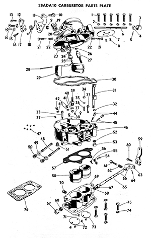 Zenith 28ADA Carburetor Exploded View