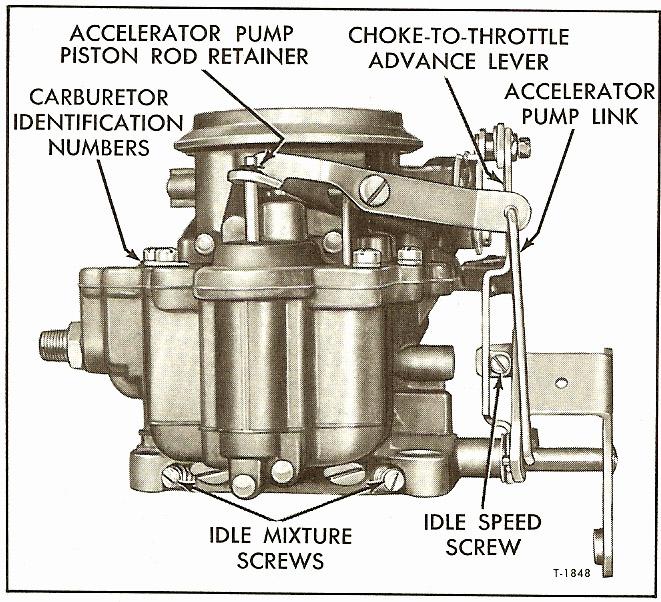 ck17 carburetor kit for stromberg ww rh carbkitsource com stromberg carburetor service manual Stromberg WW Carburetor Replacement
